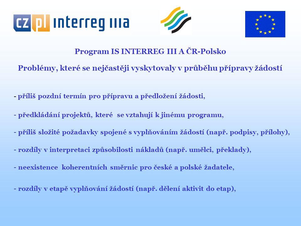 Program IS INTERREG III A ČR-Polsko Problémy, které se nejčastěji vyskytovaly v průběhu přípravy žádostí - příliš pozdní termín pro přípravu a předlož