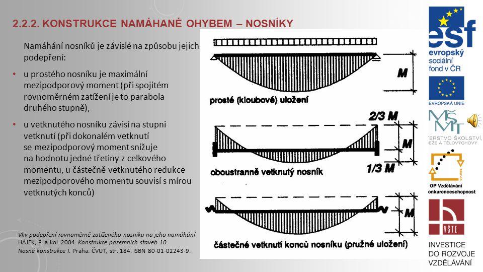 2.2.2. KONSTRUKCE NAMÁHANÉ OHYBEM – NOSNÍKY Nosníky se mohou ve stropech vyskytovat jako: prosté ( a ) jednostranně vetknuté ( b ) oboustranné vetknut
