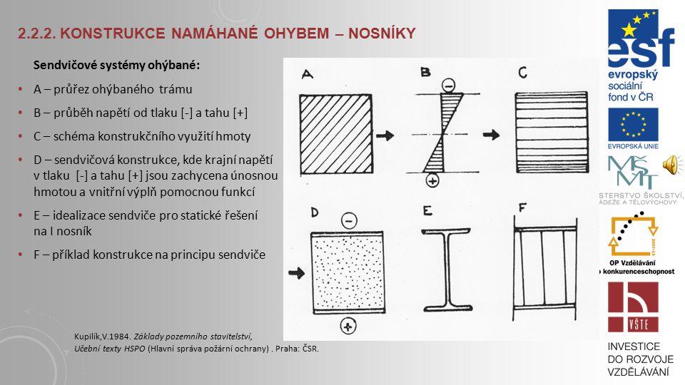 2.2.2. KONSTRUKCE NAMÁHANÉ OHYBEM – NOSNÍKY Namáhání nosníků je závislé na způsobu jejich podepření: u prostého nosníku je maximální mezipodporový mom
