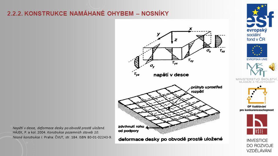 2.2.2. KONSTRUKCE NAMÁHANÉ OHYBEM – NOSNÍKY Desky pnuté ve dvou směrech vykazují ve srovnání s jednosměrnými deskami větší únosnost a menší průhyb. Dv