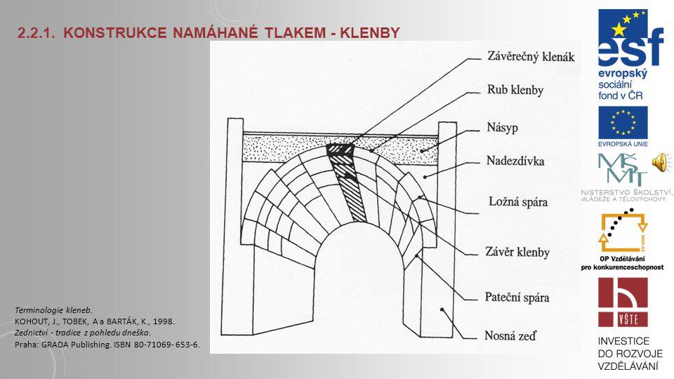 2.2.1. KONSTRUKCE NAMÁHANÉ TLAKEM - KLENBY Klenba je oblouková konstrukce pevně a stabilně podepřená zdmi, pasy nebo nosníky, do kterých je pevně upev
