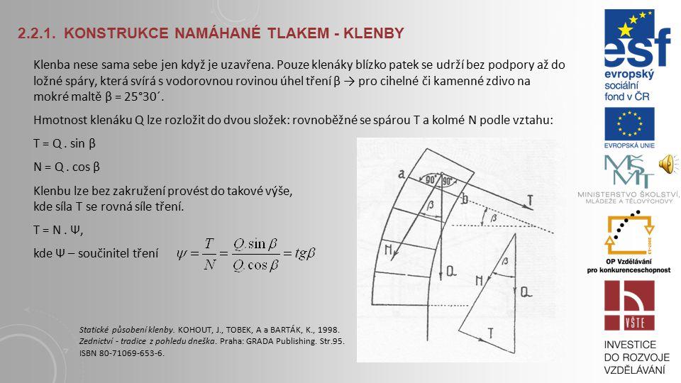 2.2.1. KONSTRUKCE NAMÁHANÉ TLAKEM - KLENBY Terminologie kleneb. KOHOUT, J., TOBEK, A a BARTÁK, K., 1998. Zednictví - tradice z pohledu dneška. Praha: