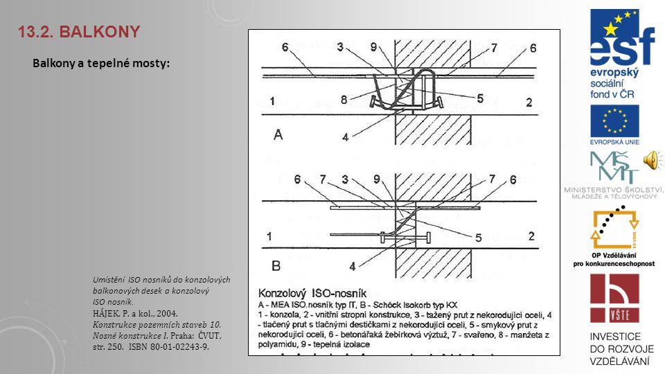 13.2. BALKONY Balkony a tepelné mosty: přerušení tepelného mostu obalení předstupující konstrukce U krakorcových železobetonových balkonů se tepelné m