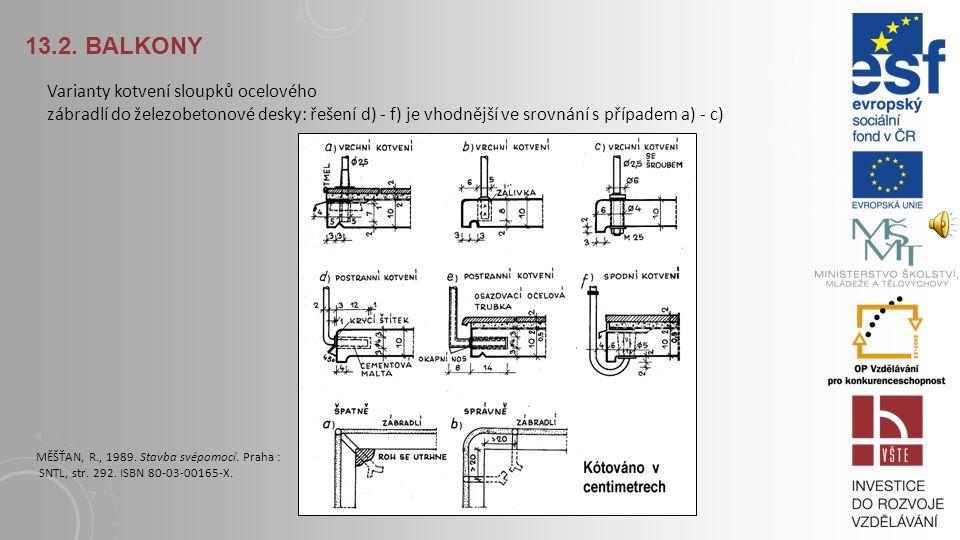 13.2. BALKONY Detaily zábradlí z vlnitého plechu: a) vhodné a staticky bezpečné upevnění; b) nebezpečí koroze plechu odkapávající vodou; c) umístění p