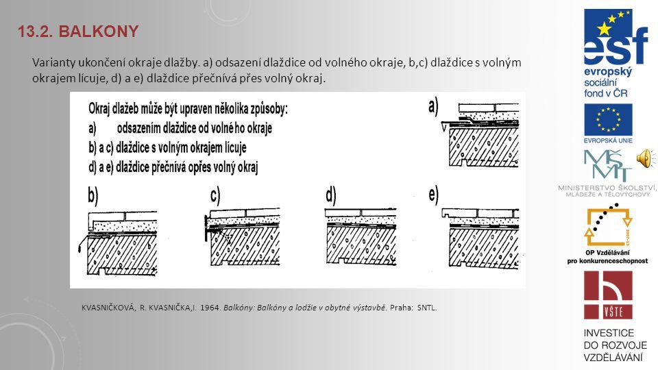 13.2. BALKONY Varianty kotvení sloupků ocelového zábradlí do železobetonové desky: řešení d) - f) je vhodnější ve srovnání s případem a) - c) MĚŠŤAN,