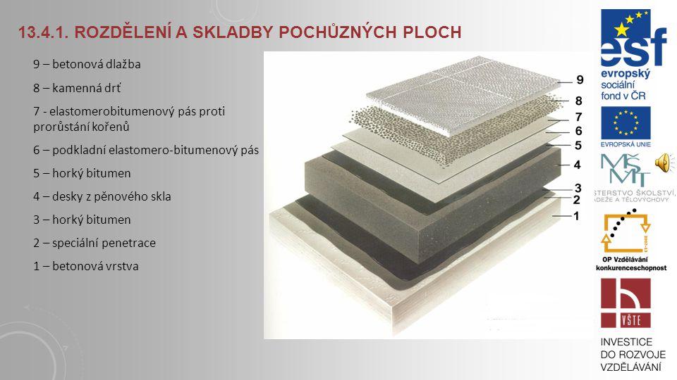 13.4.1. ROZDĚLENÍ A SKLADBY POCHŮZNÝCH PLOCH Skladba inverzní : dlažba na podložkách s ochrannou geotextilií tepelná izolace desková z nenasákavého ma