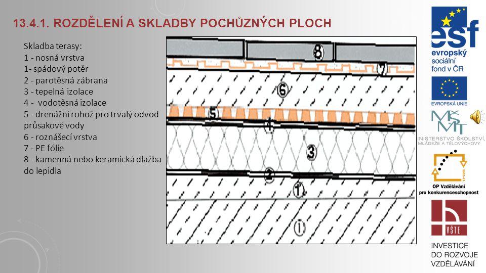 13.4.1. ROZDĚLENÍ A SKLADBY POCHŮZNÝCH PLOCH 9 – betonová dlažba 8 – kamenná drť 7 - elastomerobitumenový pás proti prorůstání kořenů 6 – podkladní el