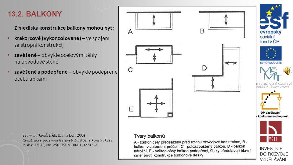 13.2. BALKONY Faktory ovlivňující návrhy balkonů: vztah k sousedním objektům orientace ke světovým stranám a podmínky oslunění soukromí a výhled ochra