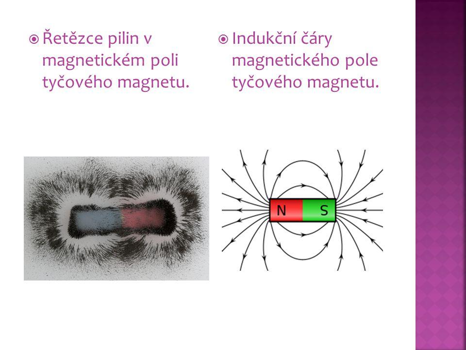  Řetězce pilin v magnetickém poli tyčového magnetu.  Indukční čáry magnetického pole tyčového magnetu.