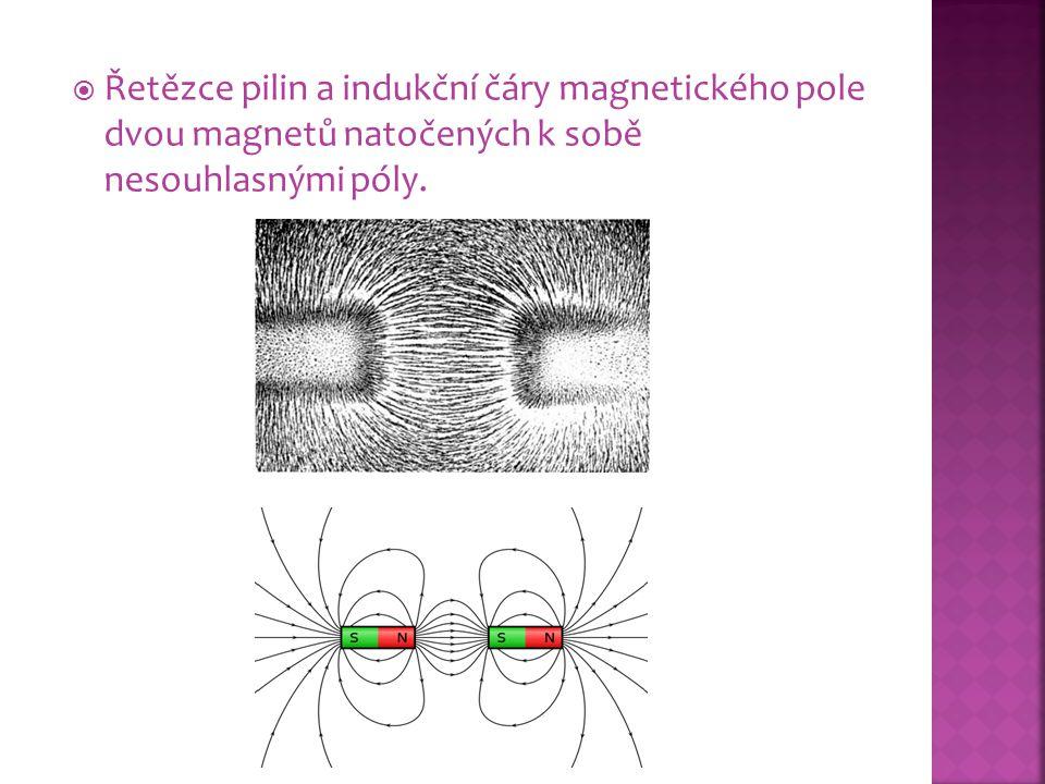  Řetězce pilin a indukční čáry magnetického pole dvou magnetů natočených k sobě nesouhlasnými póly.