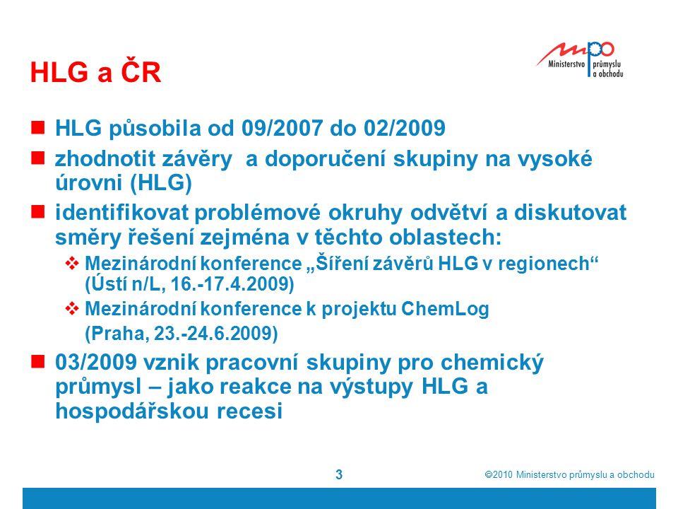  2010  Ministerstvo průmyslu a obchodu 3 HLG a ČR HLG působila od 09/2007 do 02/2009 zhodnotit závěry a doporučení skupiny na vysoké úrovni (HLG) i
