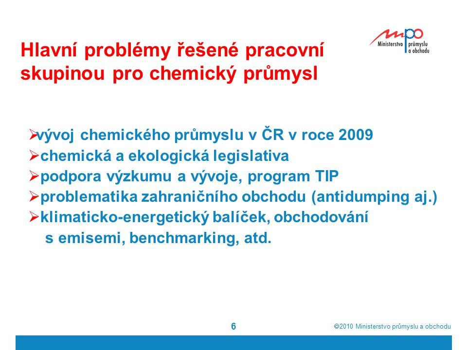 2010  Ministerstvo průmyslu a obchodu 6 Hlavní problémy řešené pracovní skupinou pro chemický průmysl  vývoj chemického průmyslu v ČR v roce 2009  chemická a ekologická legislativa  podpora výzkumu a vývoje, program TIP  problematika zahraničního obchodu (antidumping aj.)  klimaticko-energetický balíček, obchodování s emisemi, benchmarking, atd.