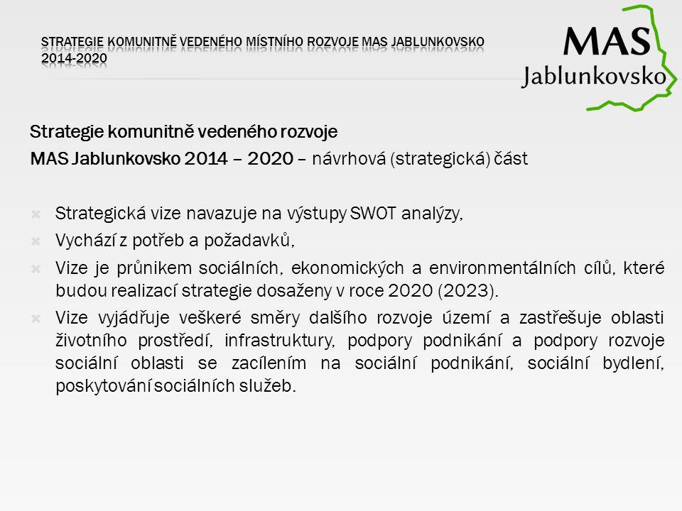 Strategie komunitně vedeného rozvoje MAS Jablunkovsko 2014 – 2020 – návrhová (strategická) část  Strategická vize navazuje na výstupy SWOT analýzy,  Vychází z potřeb a požadavků,  Vize je průnikem sociálních, ekonomických a environmentálních cílů, které budou realizací strategie dosaženy v roce 2020 (2023).