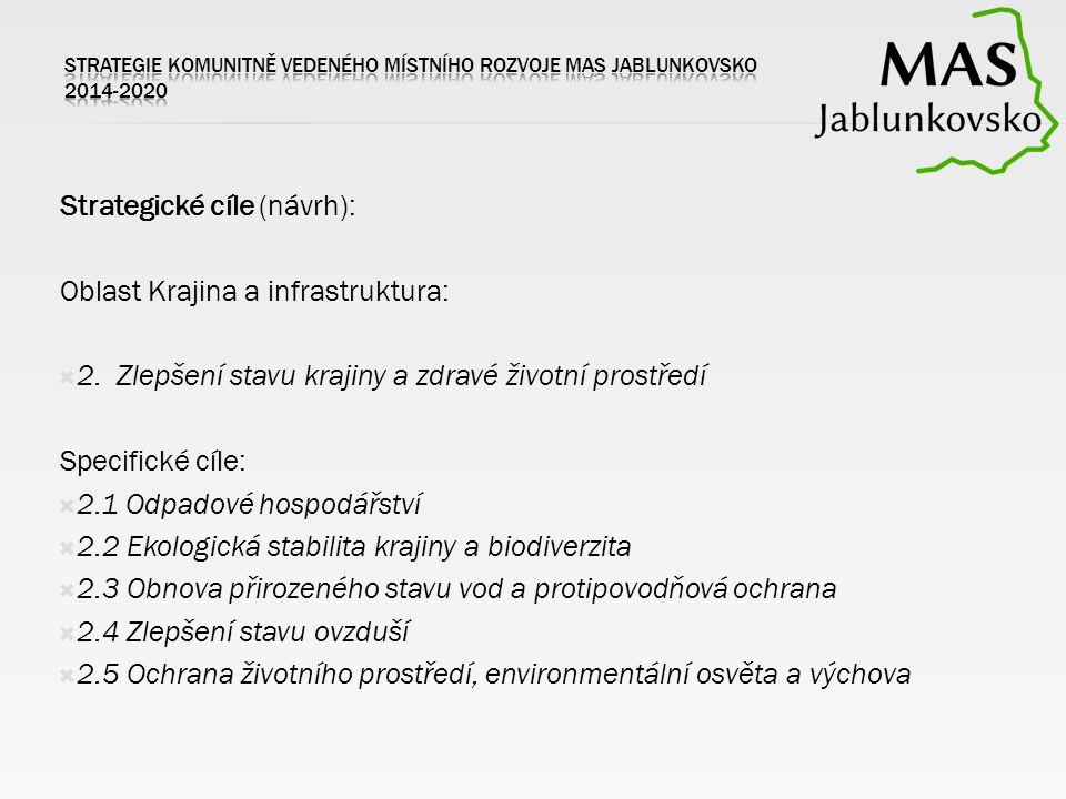 Strategické cíle (návrh): Oblast Krajina a infrastruktura:  2.