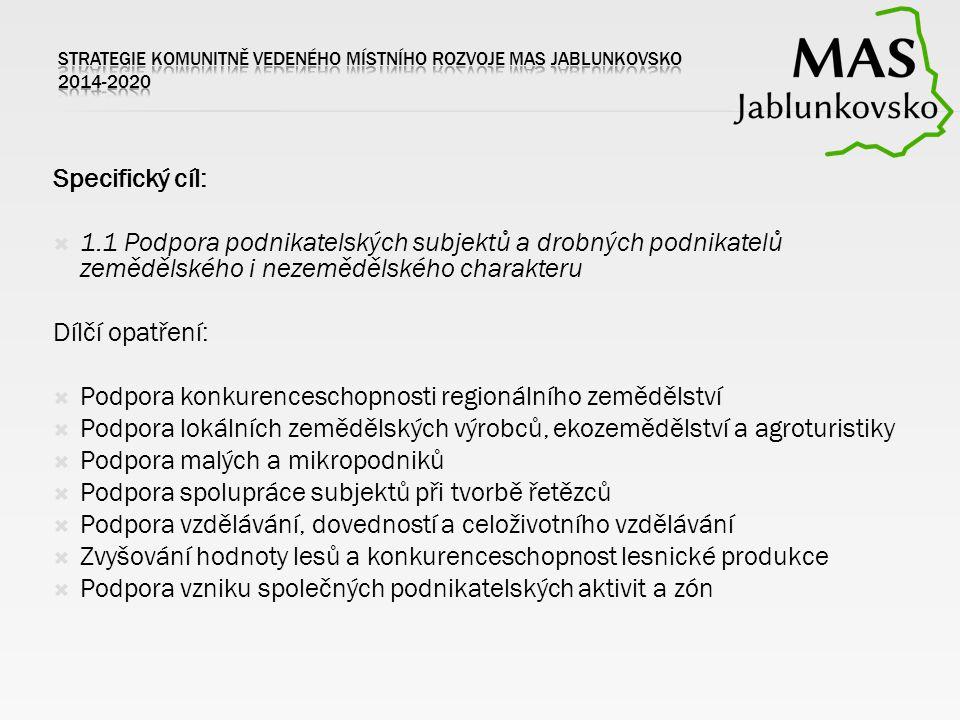 Specifický cíl:  1.1 Podpora podnikatelských subjektů a drobných podnikatelů zemědělského i nezemědělského charakteru Dílčí opatření:  Podpora konkurenceschopnosti regionálního zemědělství  Podpora lokálních zemědělských výrobců, ekozemědělství a agroturistiky  Podpora malých a mikropodniků  Podpora spolupráce subjektů při tvorbě řetězců  Podpora vzdělávání, dovedností a celoživotního vzdělávání  Zvyšování hodnoty lesů a konkurenceschopnost lesnické produkce  Podpora vzniku společných podnikatelských aktivit a zón