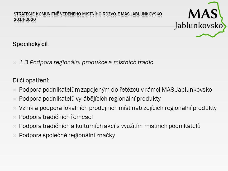 Specifický cíl:  1.3 Podpora regionální produkce a místních tradic Dílčí opatření:  Podpora podnikatelům zapojeným do řetězců v rámci MAS Jablunkovs