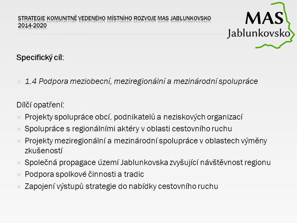 Specifický cíl:  1.4 Podpora meziobecní, meziregionální a mezinárodní spolupráce Dílčí opatření:  Projekty spolupráce obcí, podnikatelů a neziskových organizací  Spolupráce s regionálními aktéry v oblasti cestovního ruchu  Projekty meziregionální a mezinárodní spolupráce v oblastech výměny zkušeností  Společná propagace území Jablunkovska zvyšující návštěvnost regionu  Podpora spolkové činnosti a tradic  Zapojení výstupů strategie do nabídky cestovního ruchu