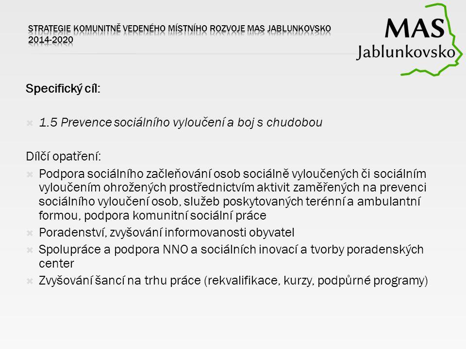 Specifický cíl:  1.5 Prevence sociálního vyloučení a boj s chudobou Dílčí opatření:  Podpora sociálního začleňování osob sociálně vyloučených či sociálním vyloučením ohrožených prostřednictvím aktivit zaměřených na prevenci sociálního vyloučení osob, služeb poskytovaných terénní a ambulantní formou, podpora komunitní sociální práce  Poradenství, zvyšování informovanosti obyvatel  Spolupráce a podpora NNO a sociálních inovací a tvorby poradenských center  Zvyšování šancí na trhu práce (rekvalifikace, kurzy, podpůrné programy)