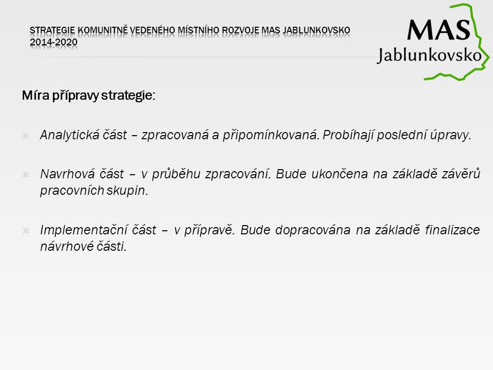 Míra přípravy strategie:  Analytická část – zpracovaná a připomínkovaná. Probíhají poslední úpravy.  Navrhová část – v průběhu zpracování. Bude ukon