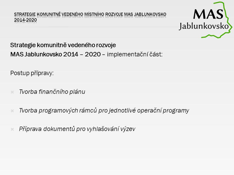 Strategie komunitně vedeného rozvoje MAS Jablunkovsko 2014 – 2020 – implementační část: Postup přípravy:  Tvorba finančního plánu  Tvorba programový