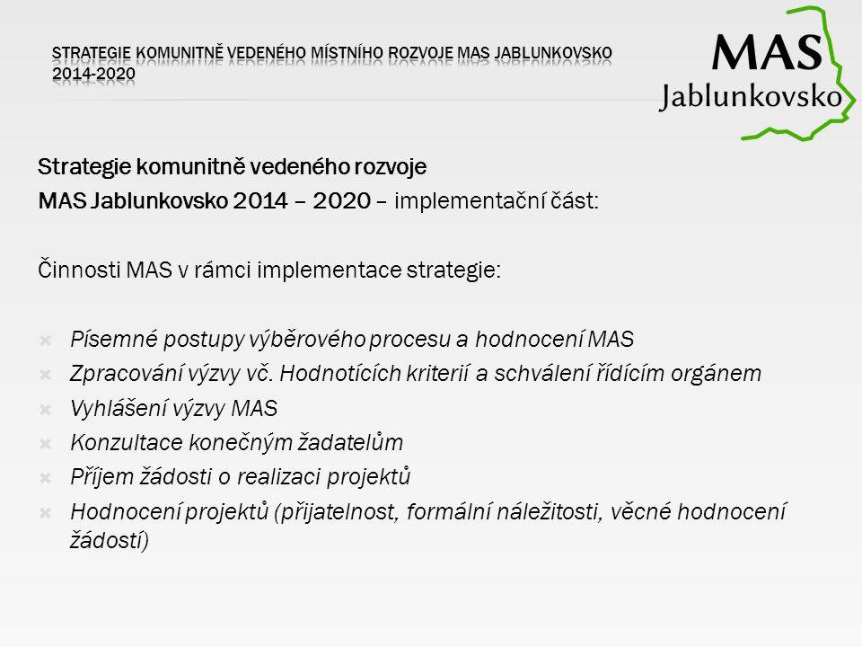 Strategie komunitně vedeného rozvoje MAS Jablunkovsko 2014 – 2020 – implementační část: Činnosti MAS v rámci implementace strategie:  Písemné postupy