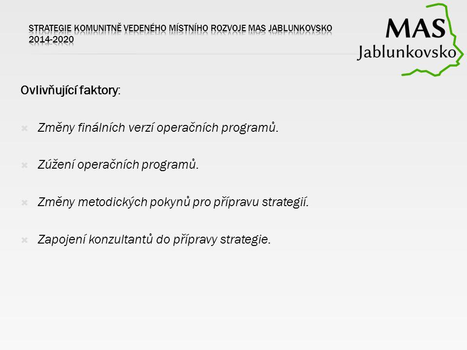 Ovlivňující faktory:  Změny finálních verzí operačních programů.  Zúžení operačních programů.  Změny metodických pokynů pro přípravu strategií.  Z