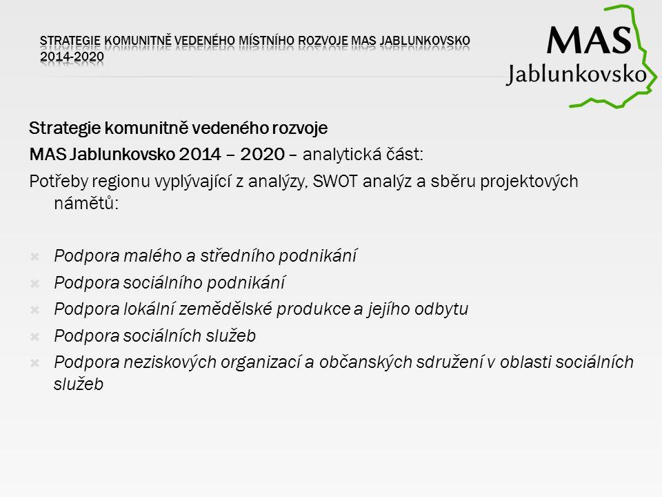 Strategie komunitně vedeného rozvoje MAS Jablunkovsko 2014 – 2020 – analytická část: Potřeby regionu vyplývající z analýzy, SWOT analýz a sběru projektových námětů:  Podpora sociálního bydlení  Podpora a rozvoj místního spolkového života  Rozvoj zemědělství, podpora stávajících i začínajících zemědělců  Investice v lesích  Ochrana životního prostředí (nízkoemisní zdroje vytápění, opatření proti sesuvům půdy, protipovodňová opatření, zadržování vody v krajině, nakládání s odpady, environmentální osvěta a výchova)