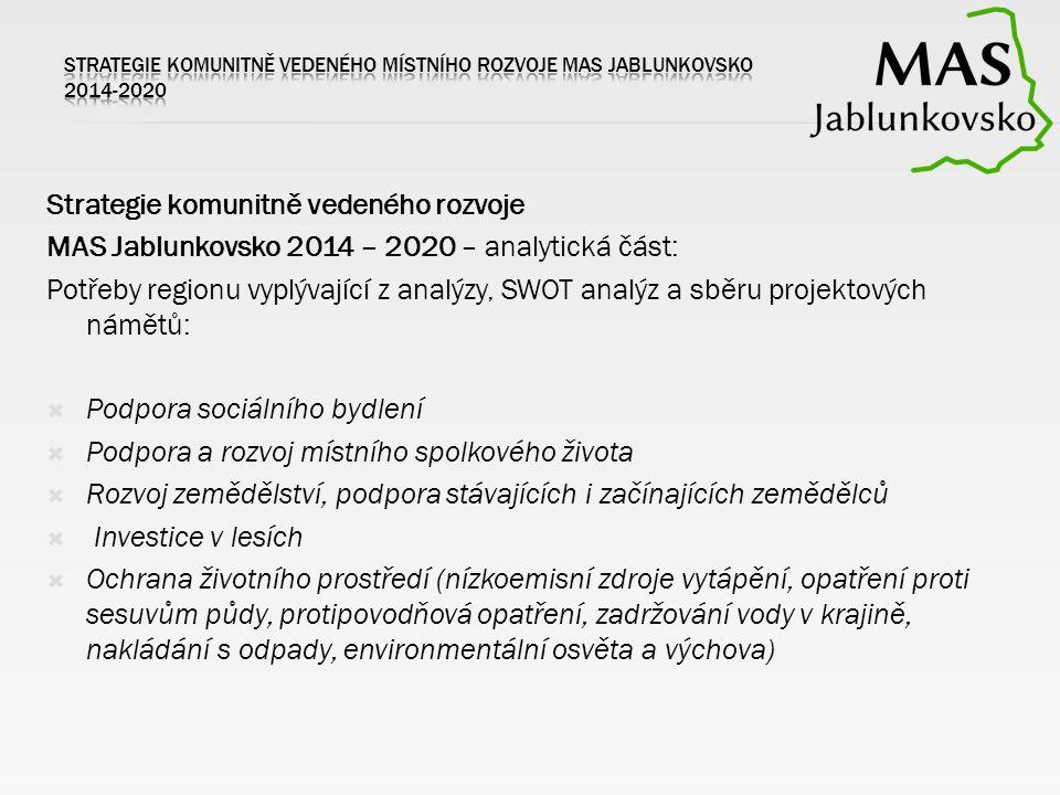 Strategie komunitně vedeného rozvoje MAS Jablunkovsko 2014 – 2020 – implementační část: Činnosti MAS v rámci implementace strategie:  Výběr projektů k financování  Postoupení seznamu vybraných projektů ke schválení řídícím orgánem  Informace o výsledcích hodnocení  Uchovávání dokladů a administrativní činnosti  Kontrola projektů na místě  Účast na kontrolách – na výzvu řídícího orgánu  Kontrola vyúčtování projektů