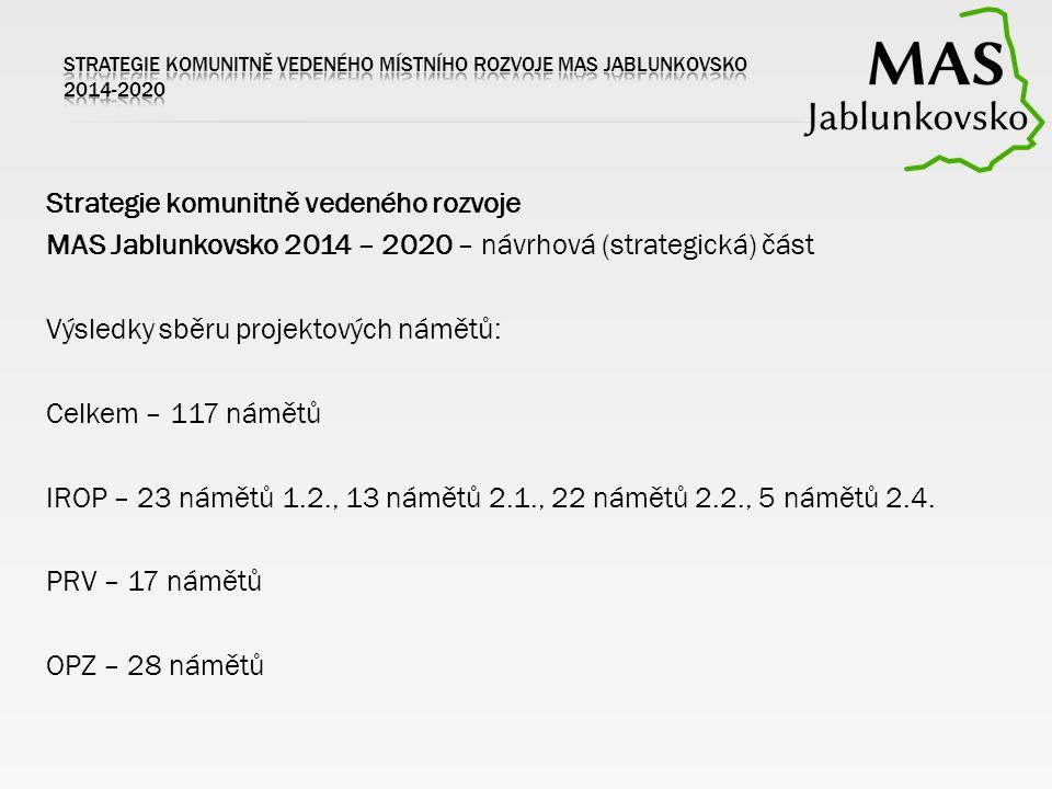 Strategie komunitně vedeného rozvoje MAS Jablunkovsko 2014 – 2020 – návrhová (strategická) část Výsledky sběru projektových námětů: Celkem – 117 námětů IROP – 23 námětů 1.2., 13 námětů 2.1., 22 námětů 2.2., 5 námětů 2.4.
