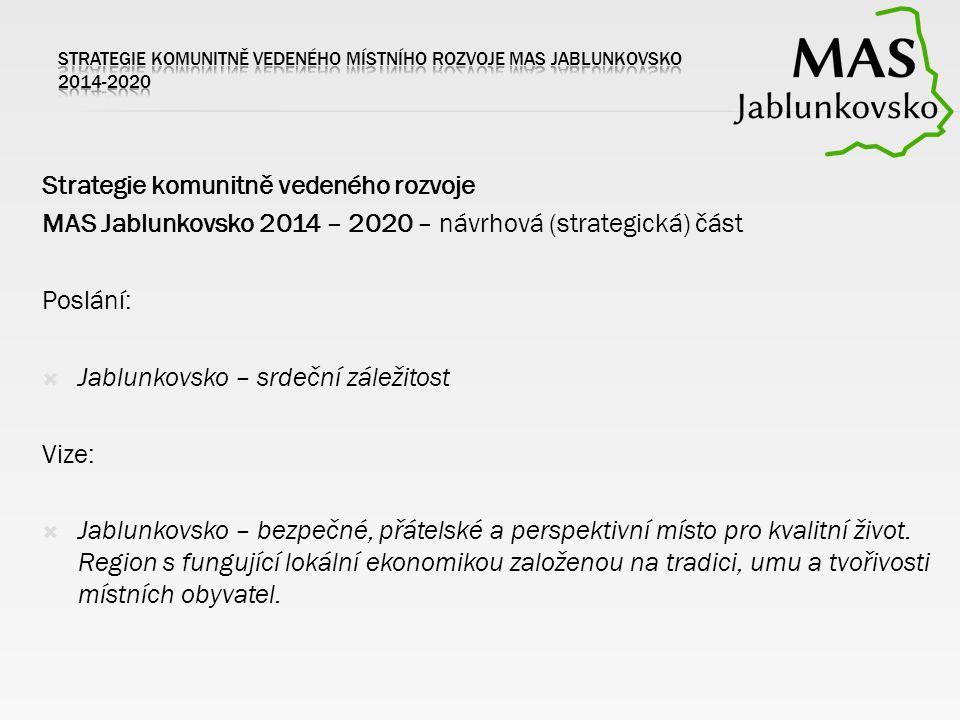 Strategie komunitně vedeného rozvoje MAS Jablunkovsko 2014 – 2020 – návrhová (strategická) část Poslání:  Jablunkovsko – srdeční záležitost Vize:  Jablunkovsko – bezpečné, přátelské a perspektivní místo pro kvalitní život.
