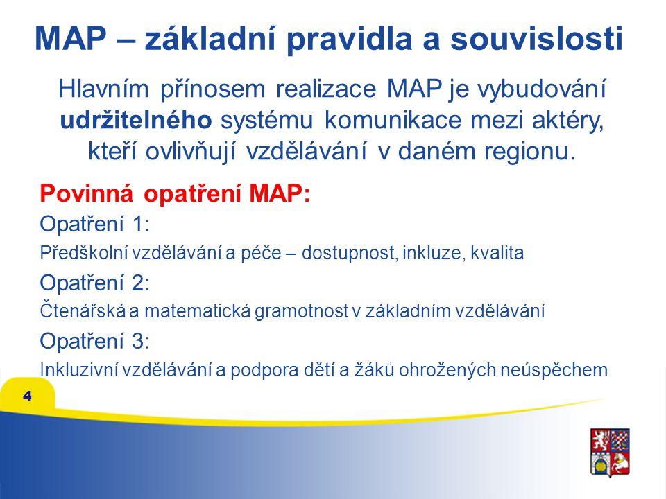 4 MAP – základní pravidla a souvislosti Opatření 1: Předškolní vzdělávání a péče – dostupnost, inkluze, kvalita Opatření 2: Čtenářská a matematická gr