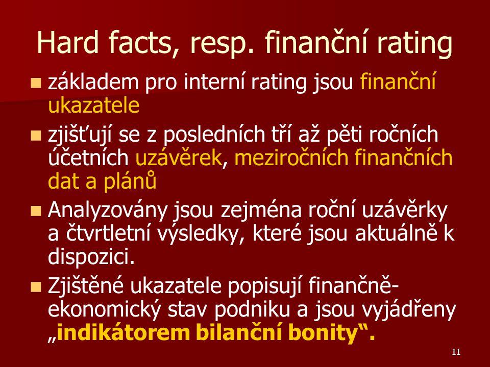 11 Hard facts, resp. finanční rating základem pro interní rating jsou finanční ukazatele zjišťují se z posledních tří až pěti ročních účetních uzávěre