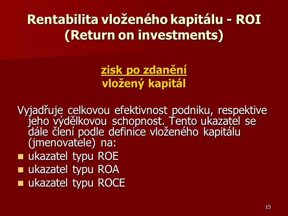 15 Rentabilita vloženého kapitálu - ROI (Return on investments) zisk po zdanění vložený kapitál Vyjadřuje celkovou efektivnost podniku, respektive jeho výdělkovou schopnost.