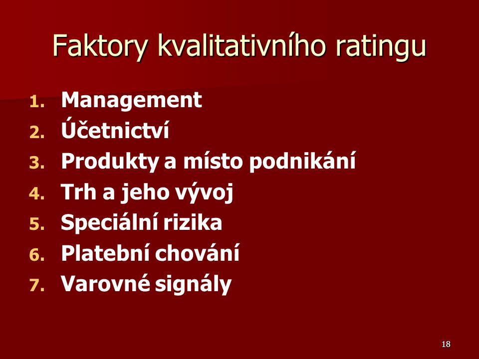 18 Faktory kvalitativního ratingu 1. 1. Management 2. 2. Účetnictví 3. 3. Produkty a místo podnikání 4. 4. Trh a jeho vývoj 5. 5. Speciální rizika 6.