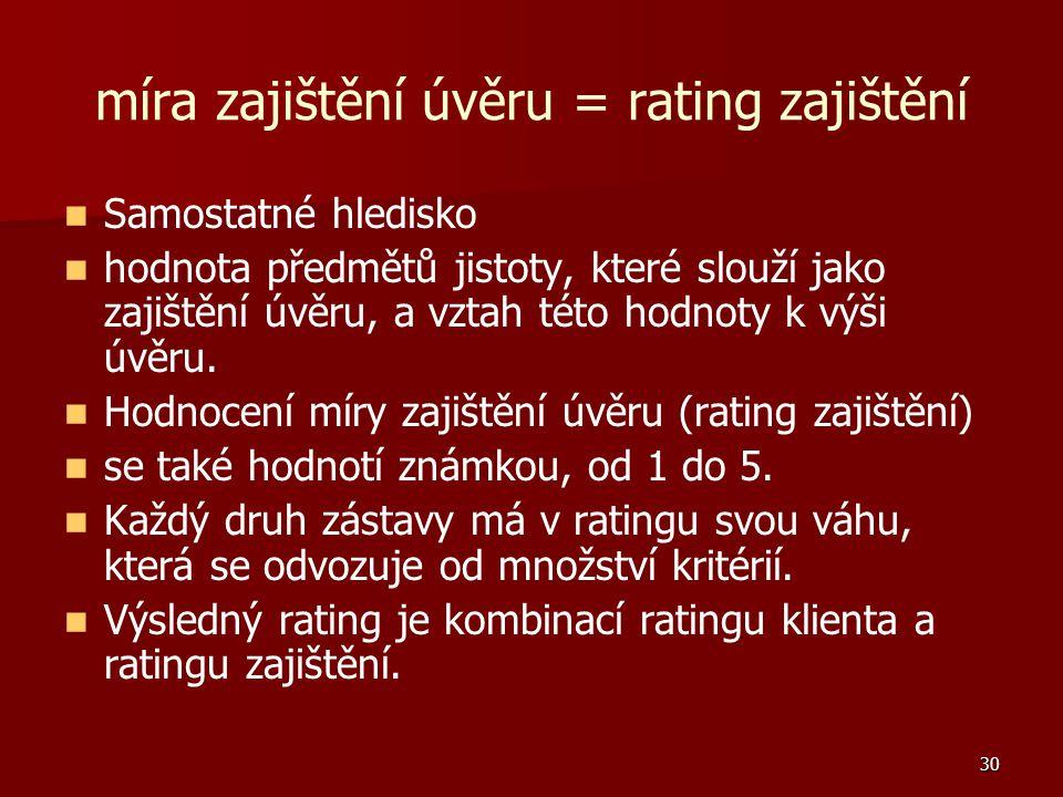 30 míra zajištění úvěru = rating zajištění Samostatné hledisko hodnota předmětů jistoty, které slouží jako zajištění úvěru, a vztah této hodnoty k výš