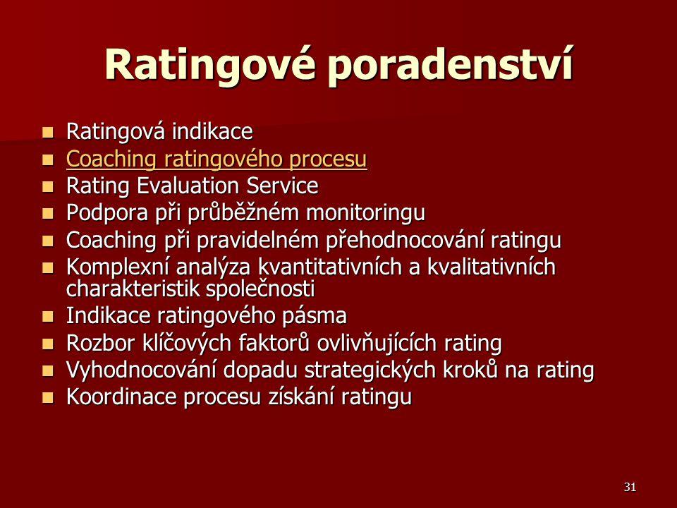 31 Ratingové poradenství Ratingová indikace Ratingová indikace Coaching ratingového procesu Coaching ratingového procesu Coaching ratingového procesu Coaching ratingového procesu Rating Evaluation Service Rating Evaluation Service Podpora při průběžném monitoringu Podpora při průběžném monitoringu Coaching při pravidelném přehodnocování ratingu Coaching při pravidelném přehodnocování ratingu Komplexní analýza kvantitativních a kvalitativních charakteristik společnosti Komplexní analýza kvantitativních a kvalitativních charakteristik společnosti Indikace ratingového pásma Indikace ratingového pásma Rozbor klíčových faktorů ovlivňujících rating Rozbor klíčových faktorů ovlivňujících rating Vyhodnocování dopadu strategických kroků na rating Vyhodnocování dopadu strategických kroků na rating Koordinace procesu získání ratingu Koordinace procesu získání ratingu