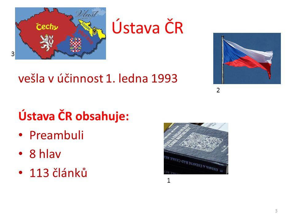 Ústava ČR vešla v účinnost 1. ledna 1993 Ústava ČR obsahuje: Preambuli 8 hlav 113 článků 3 1 2 3