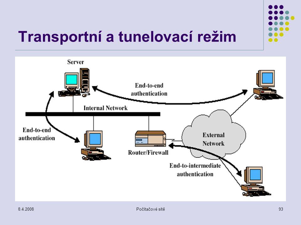 8.4.2008Počítačové sítě93 Transportní a tunelovací režim