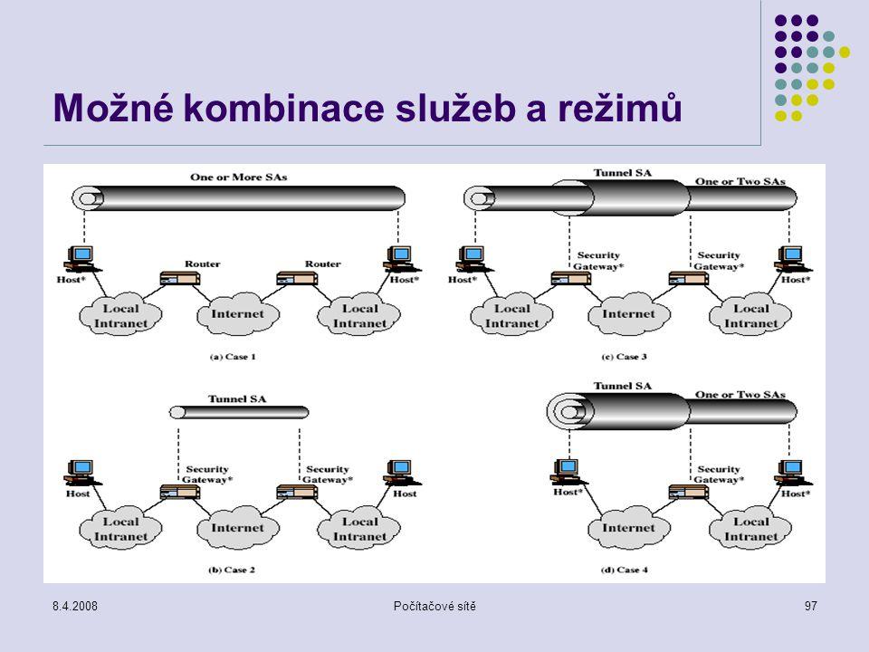 8.4.2008Počítačové sítě97 Možné kombinace služeb a režimů