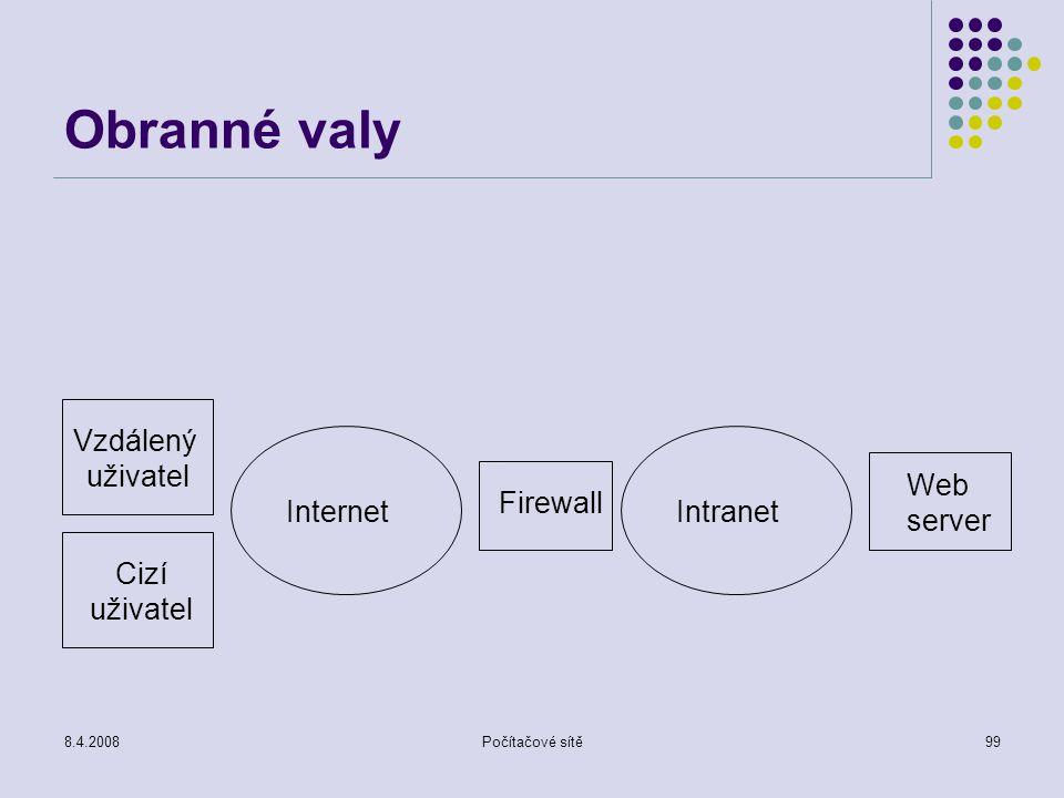8.4.2008Počítačové sítě99 Obranné valy Vzdálený uživatel Cizí uživatel Internet Firewall Intranet Web server