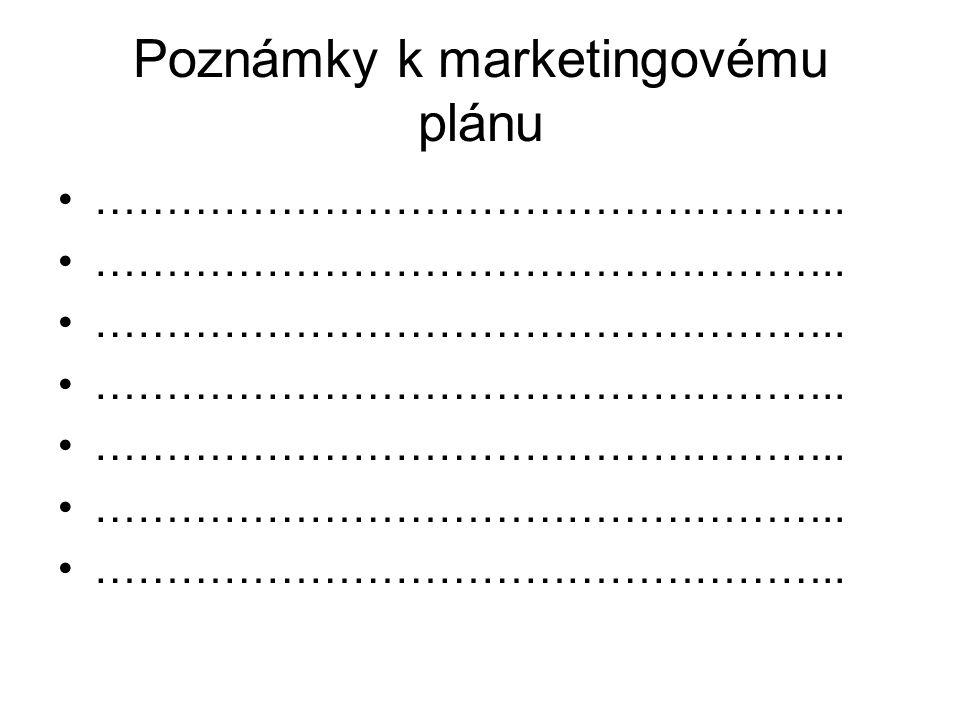 Poznámky k marketingovému plánu ……………………………………………..