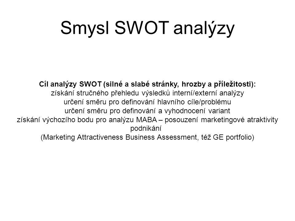 Smysl SWOT analýzy Cíl analýzy SWOT (silné a slabé stránky, hrozby a příležitosti): získání stručného přehledu výsledků interní/externí analýzy určení směru pro definování hlavního cíle/problému určení směru pro definování a vyhodnocení variant získání výchozího bodu pro analýzu MABA – posouzení marketingové atraktivity podnikání (Marketing Attractiveness Business Assessment, též GE portfolio)
