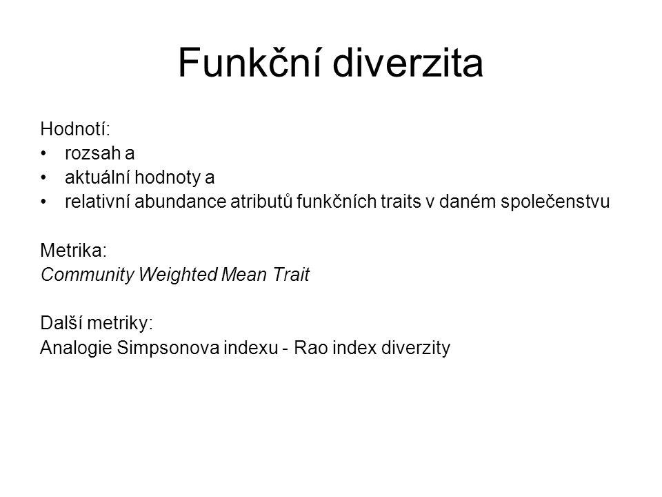 Funkční diverzita Hodnotí: rozsah a aktuální hodnoty a relativní abundance atributů funkčních traits v daném společenstvu Metrika: Community Weighted