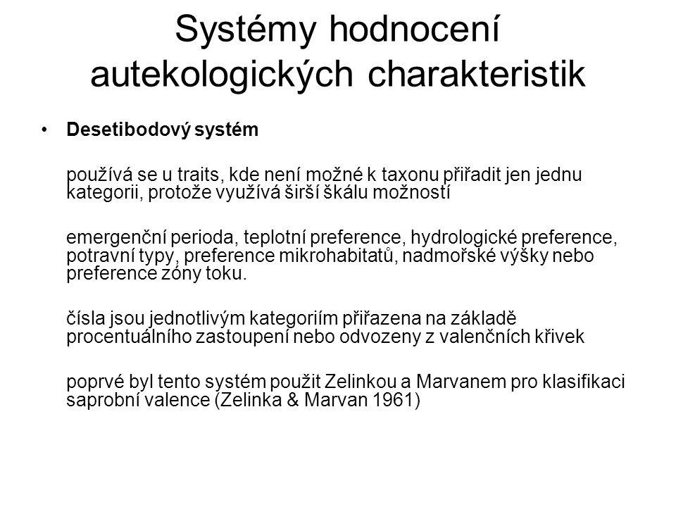 Systémy hodnocení autekologických charakteristik Desetibodový systém používá se u traits, kde není možné k taxonu přiřadit jen jednu kategorii, protož