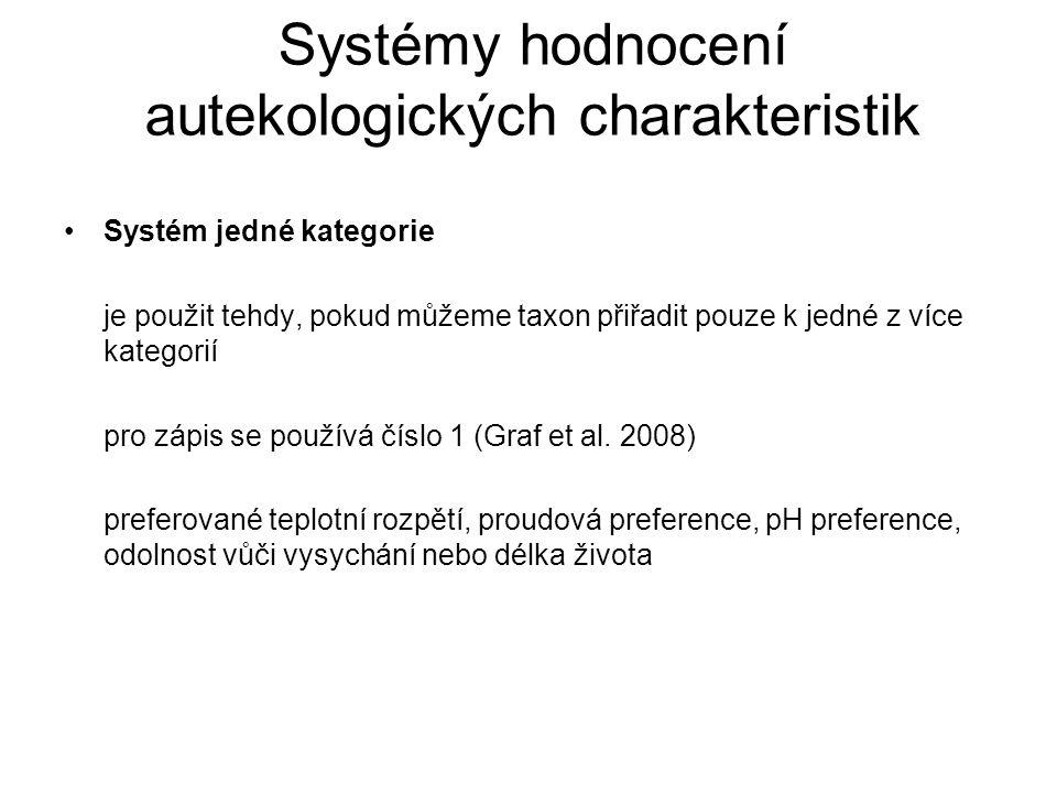 Systémy hodnocení autekologických charakteristik Systém jedné kategorie je použit tehdy, pokud můžeme taxon přiřadit pouze k jedné z více kategorií pr
