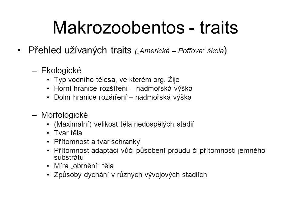 """Makrozoobentos - traits Přehled užívaných traits (""""Americká – Poffova"""" škola ) –Ekologické Typ vodního tělesa, ve kterém org. Žije Horní hranice rozší"""