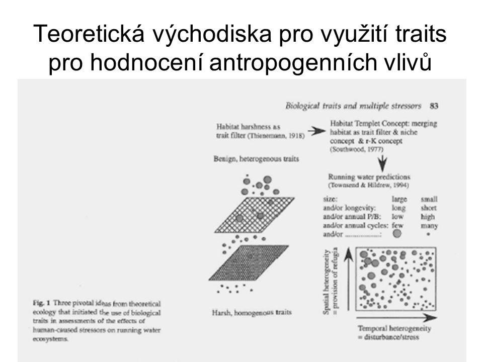 Determinační úrovně Z hlediska analýz jak taxonomické, tak funkční struktury je optimální pracovat na úrovni druhu, vyšší taxony mohou být – a bývají - vnitřně heterogenní z hlediska vlastností jednotlivých druhů – určitě platí pro ekologické (ekofyziologické) traits Předpoklad homogenity (biologických) traits v rámci rodů – rozpisy odvozovány z tohoto předpokladu – není nutno určovat do druhu – circulus vitiosus….