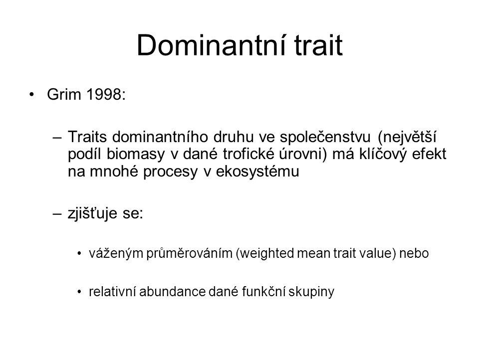 Dominantní trait Grim 1998: –Traits dominantního druhu ve společenstvu (největší podíl biomasy v dané trofické úrovni) má klíčový efekt na mnohé proce