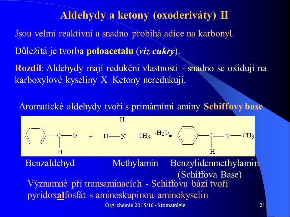 Org. chemie 2015/16 - Stomatolgie21 Aldehydy a ketony (oxoderiváty) II Jsou velmi reaktivní a snadno probíhá adice na karbonyl. Důležitá je tvorba pol