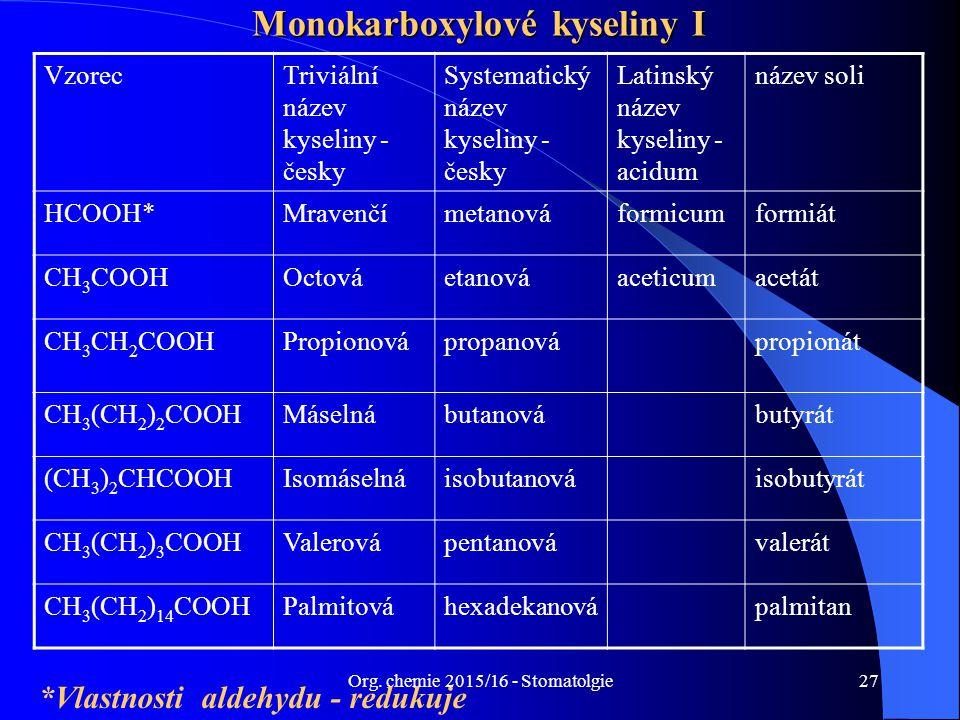 Org. chemie 2015/16 - Stomatolgie27 Monokarboxylové kyseliny I VzorecTriviální název kyseliny - česky Systematický název kyseliny - česky Latinský náz